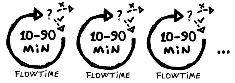flowtime3